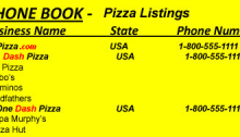 Image of 1-Pizza in a Yellow PhoneBook - niche domain names