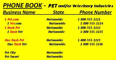Image of 1-PET.COM Phone Book Listing